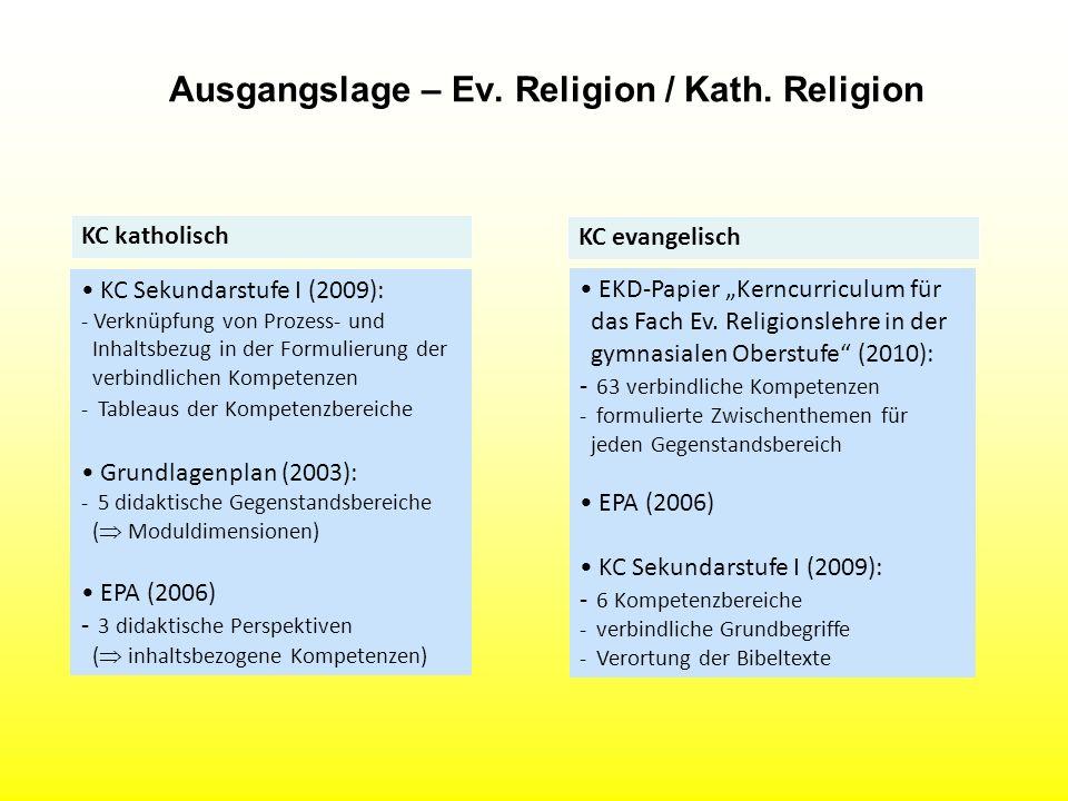 Ausgangslage – Ev. Religion / Kath. Religion KC katholisch KC evangelisch KC Sekundarstufe I (2009): - Verknüpfung von Prozess- und Inhaltsbezug in de