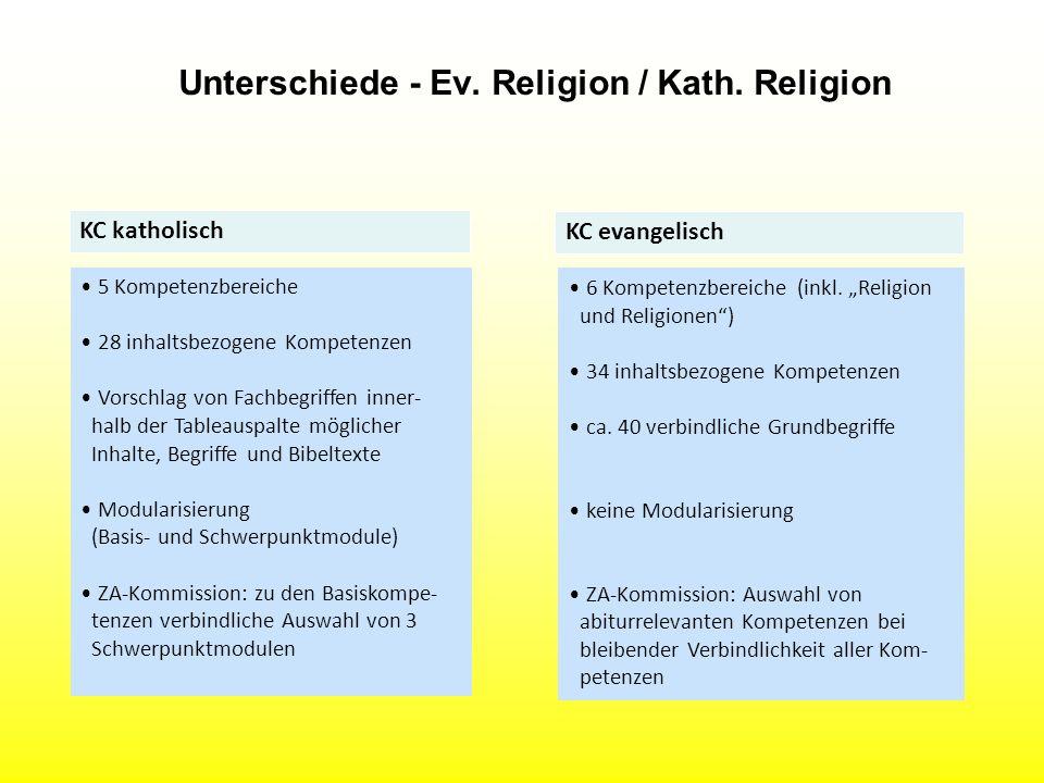 Unterschiede - Ev. Religion / Kath. Religion KC katholisch KC evangelisch 5 Kompetenzbereiche 28 inhaltsbezogene Kompetenzen Vorschlag von Fachbegriff