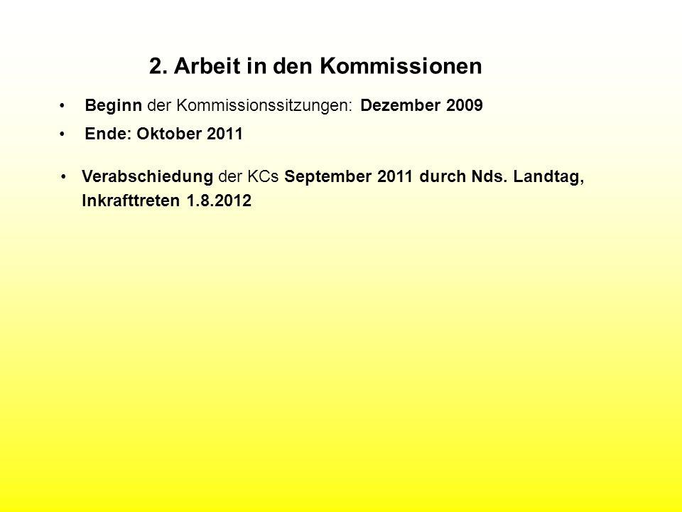 2. Arbeit in den Kommissionen Beginn der Kommissionssitzungen: Dezember 2009 Ende: Oktober 2011 Verabschiedung der KCs September 2011 durch Nds. Landt