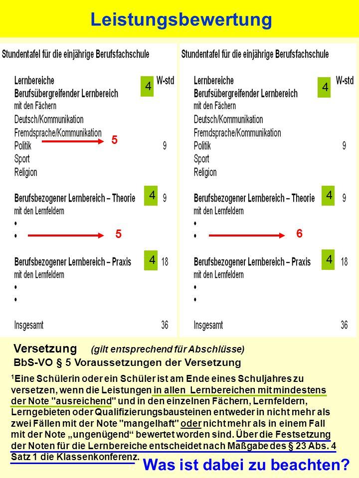 Leistungsbewertung Niedersächsisches Kultusministerium