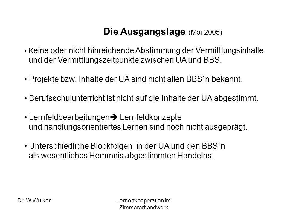 Dr. W.WülkerLernortkooperation im Zimmererhandwerk Die Ausgangslage (Mai 2005) K eine oder nicht hinreichende Abstimmung der Vermittlungsinhalte und d