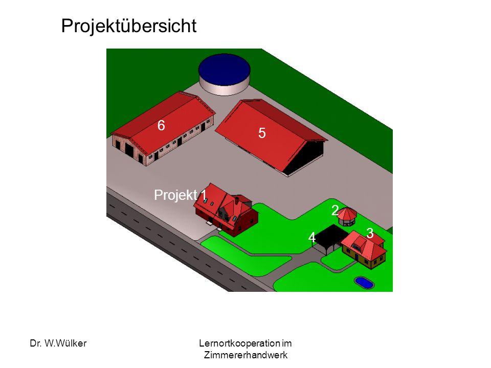 Dr. W.WülkerLernortkooperation im Zimmererhandwerk Projekt 1 Projektübersicht 2 3 4 5 6