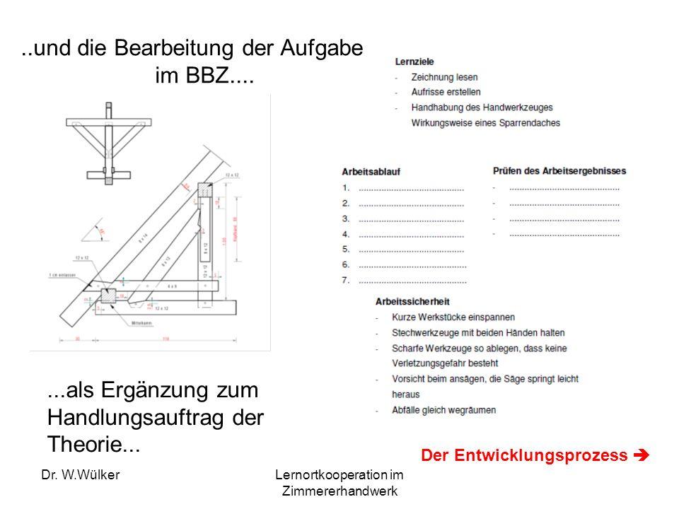 Dr. W.WülkerLernortkooperation im Zimmererhandwerk..und die Bearbeitung der Aufgabe im BBZ.......als Ergänzung zum Handlungsauftrag der Theorie... Der