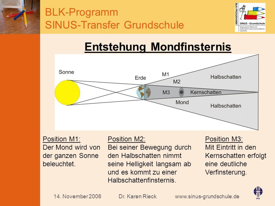 www.sinus-grundschule.de BLK-Programm SINUS-Transfer Grundschule Dr.