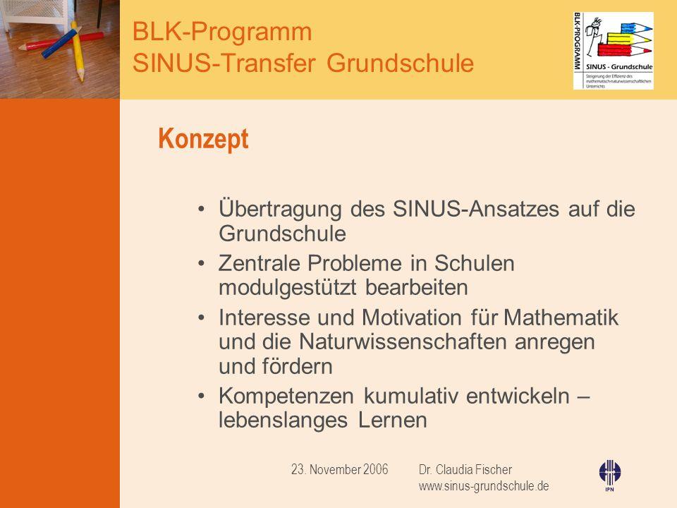 BLK-Programm SINUS-Transfer Grundschule Dr.Claudia Fischer www.sinus-grundschule.de 23.