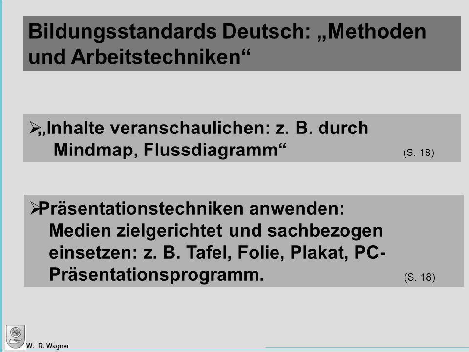 W.- R.Wagner Bildungsstandards Deutsch: Methoden und Arbeitstechniken Inhalte veranschaulichen: z.