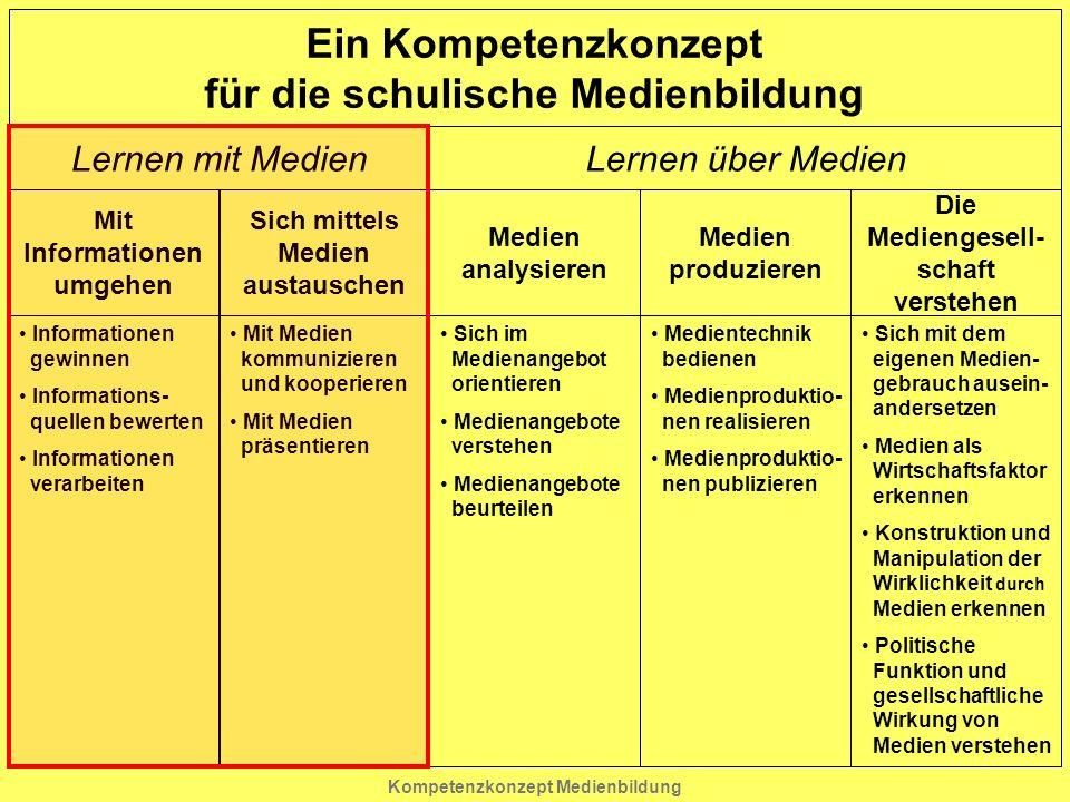Kompetenzkonzept Medienbildung Aufgabenbeispiele Sicher nutzt du auch in deiner Freizeit Medien und hast das in die Tabelle eingetragen.