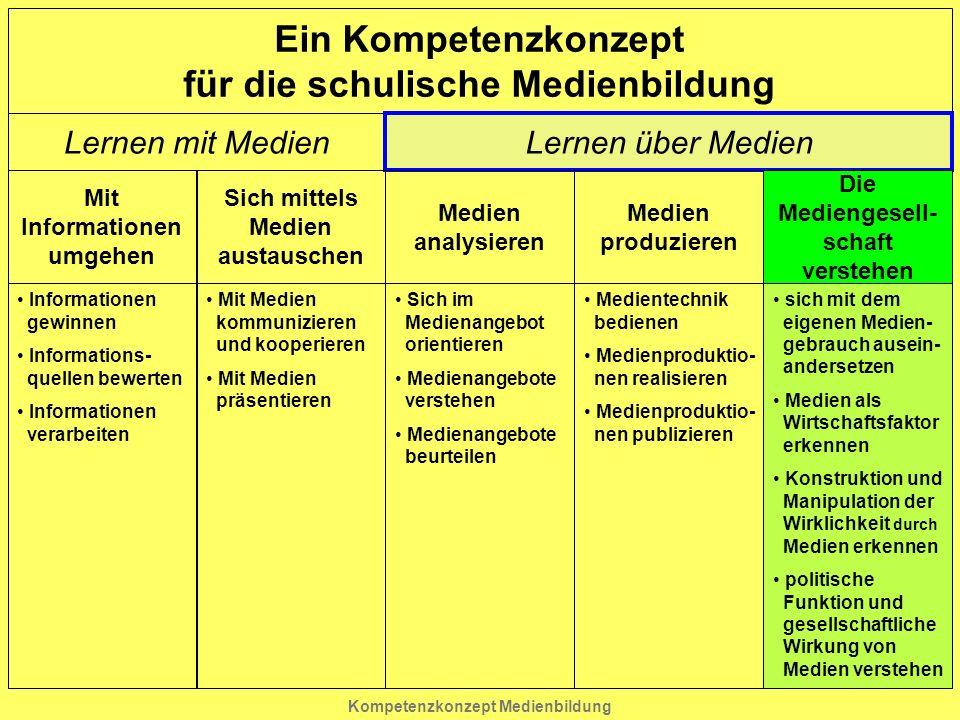 Kompetenzkonzept Medienbildung Ein Kompetenzkonzept für die schulische Medienbildung Lernen mit Medien Lernen über Medien Mit Informationen umgehen In
