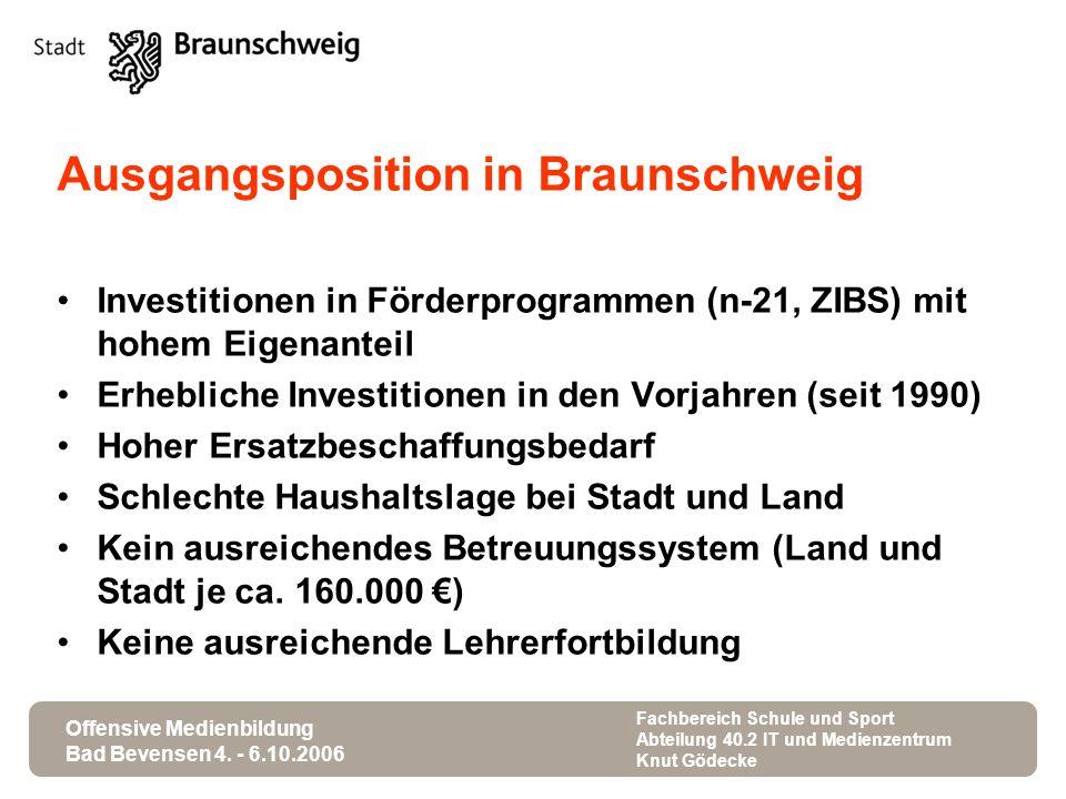Offensive Medienbildung Bad Bevensen 4. - 6.10.2006 Fachbereich Schule und Sport Abteilung 40.2 IT und Medienzentrum Knut Gödecke Ausgangsposition in