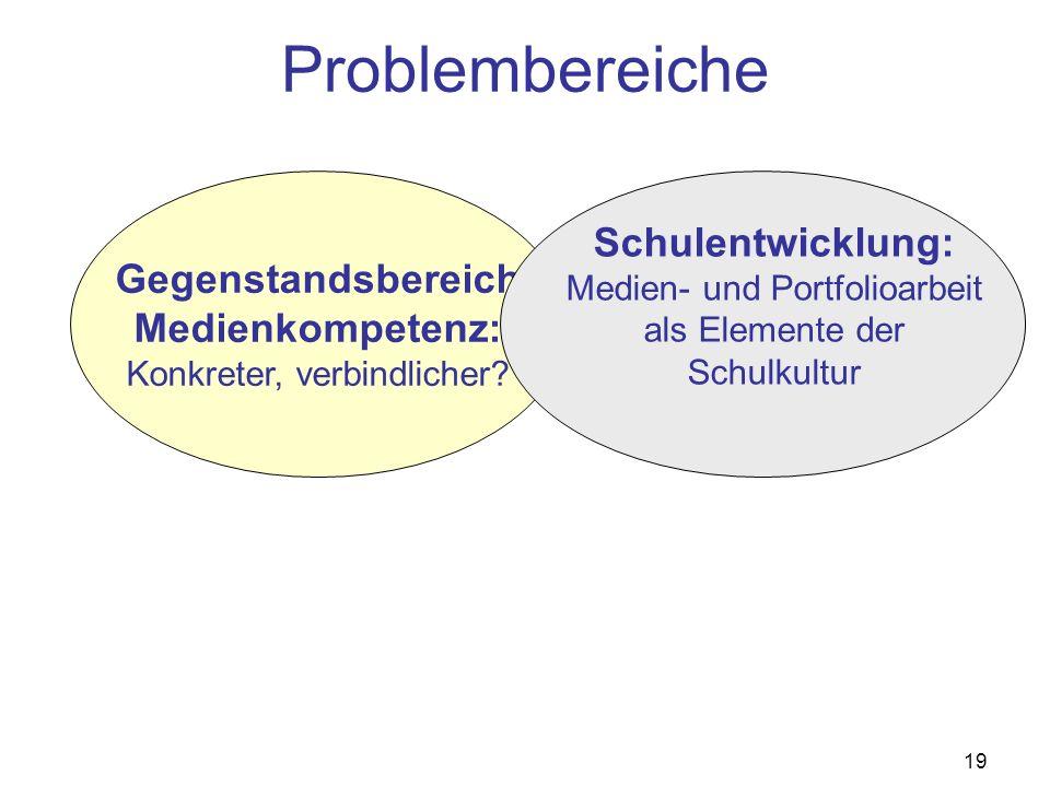 19 Problembereiche Gegenstandsbereich Medienkompetenz: Konkreter, verbindlicher? Schulentwicklung: Medien- und Portfolioarbeit als Elemente der Schulk