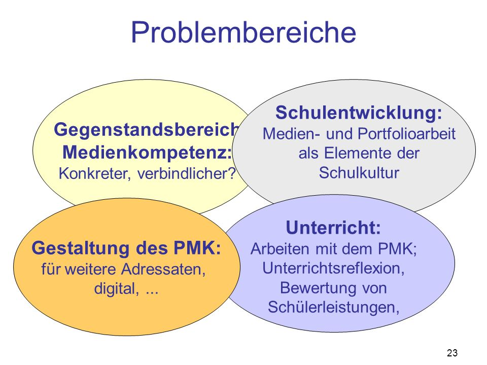 23 Problembereiche Gegenstandsbereich Medienkompetenz: Konkreter, verbindlicher.
