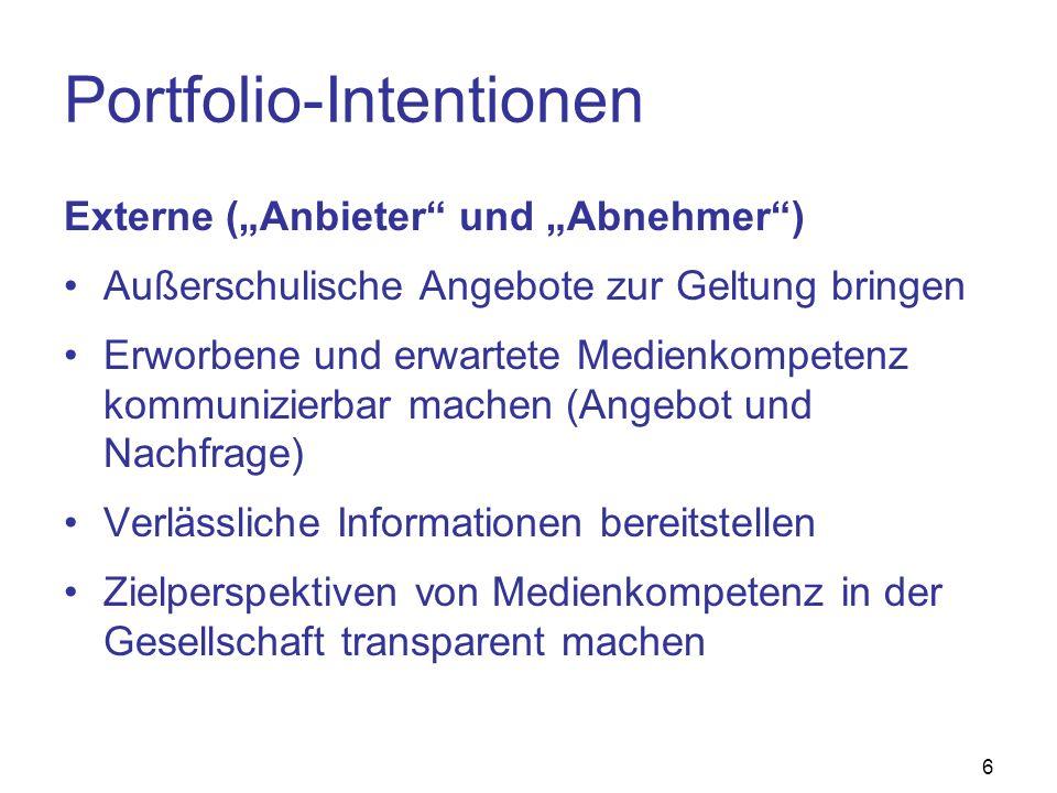 6 Portfolio-Intentionen Externe (Anbieter und Abnehmer) Außerschulische Angebote zur Geltung bringen Erworbene und erwartete Medienkompetenz kommunizi