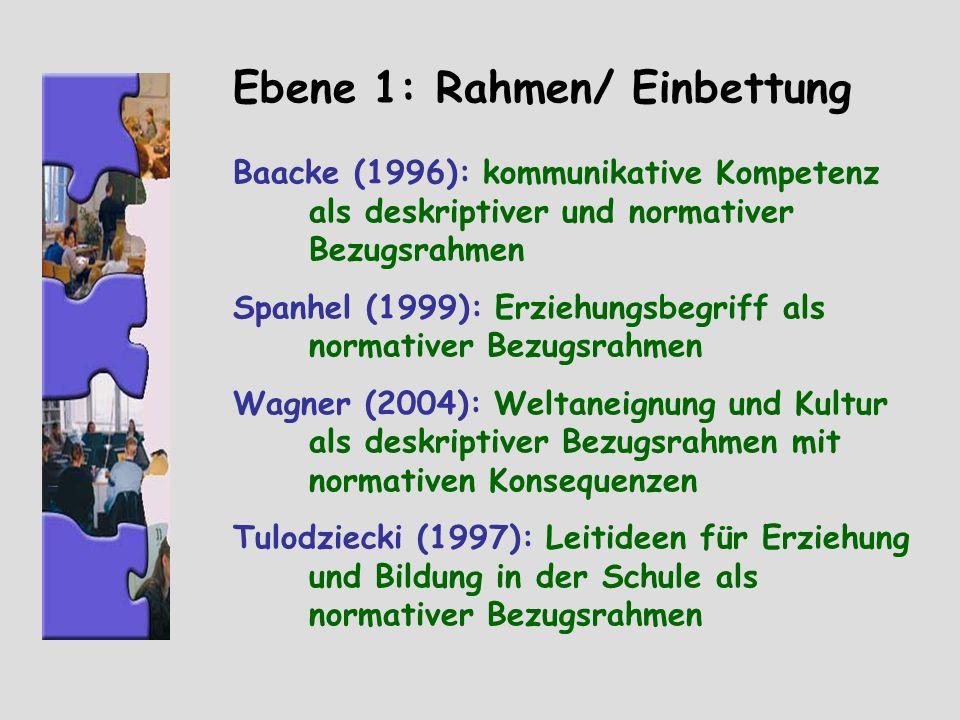 Ebene 1: Rahmen/ Einbettung Baacke (1996): kommunikative Kompetenz als deskriptiver und normativer Bezugsrahmen Spanhel (1999): Erziehungsbegriff als