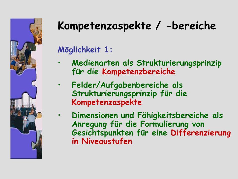 Kompetenzaspekte / -bereiche Möglichkeit 1: Medienarten als Strukturierungsprinzip für die Kompetenzbereiche Felder/Aufgabenbereiche als Strukturierun
