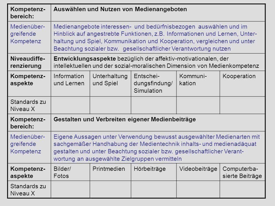 Kompetenz- bereich: Auswählen und Nutzen von Medienangeboten Medienüber- greifende Kompetenz Medienangebote interessen- und bedürfnisbezogen auswählen