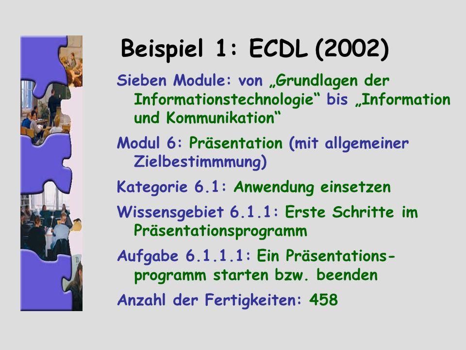 Beispiel 1: ECDL (2002) Sieben Module: von Grundlagen der Informationstechnologie bis Information und Kommunikation Modul 6: Präsentation (mit allgeme