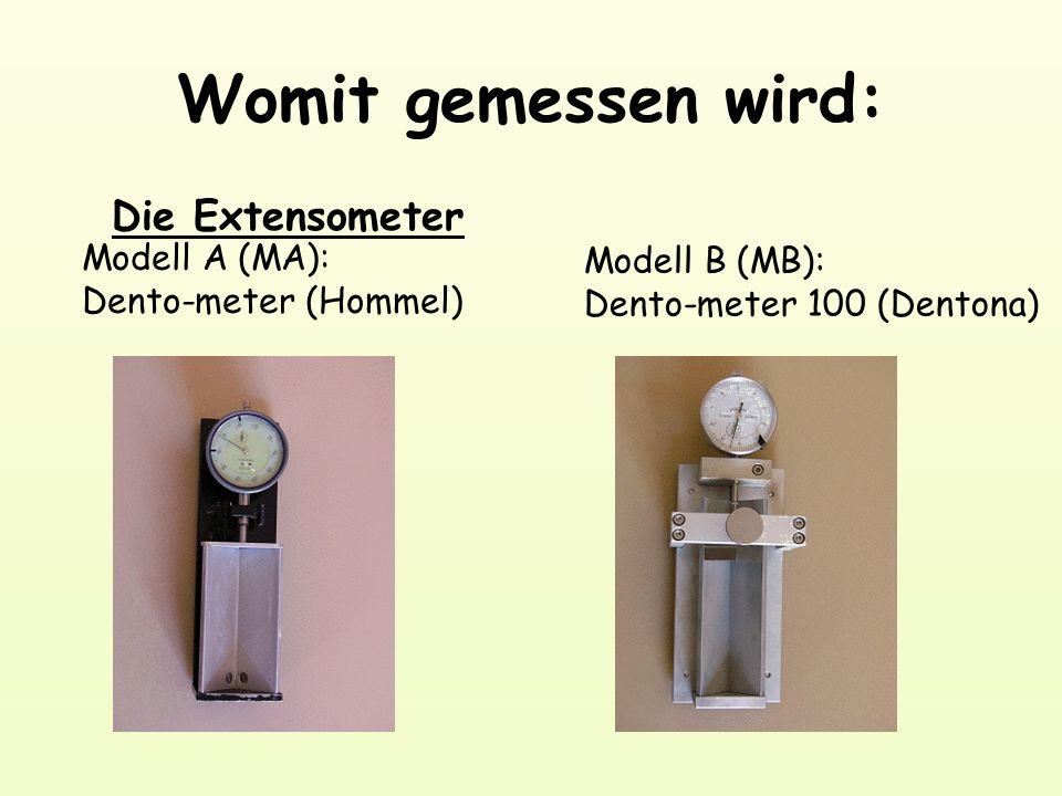 Womit gemessen wird: Die Extensometer Modell A (MA): Dento-meter (Hommel) Modell B (MB): Dento-meter 100 (Dentona)