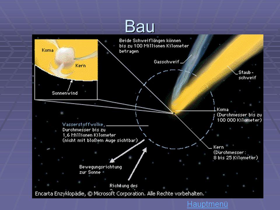 Bau Des weiteren besitzt der Komet einen Staubschweif und einen Gasschweif Des weiteren besitzt der Komet einen Staubschweif und einen Gasschweif Die