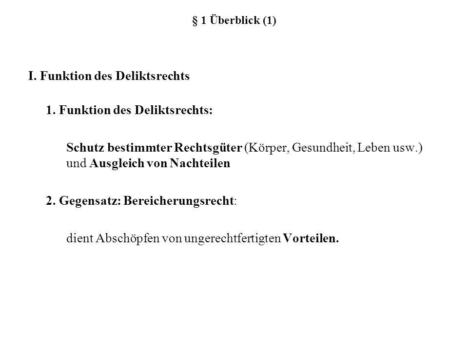 § 1 Überblick (1) I.Funktion des Deliktsrechts 1.