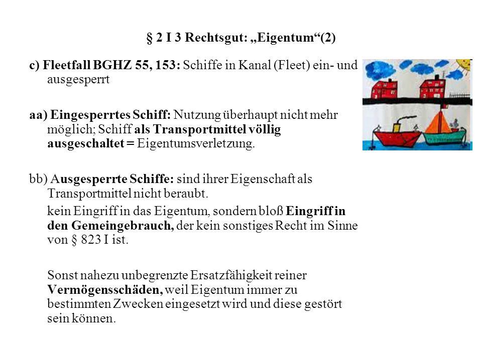 § 2 I 3 Rechtsgut: Eigentum(2) c) Fleetfall BGHZ 55, 153: Schiffe in Kanal (Fleet) ein- und ausgesperrt aa) Eingesperrtes Schiff: Nutzung überhaupt ni