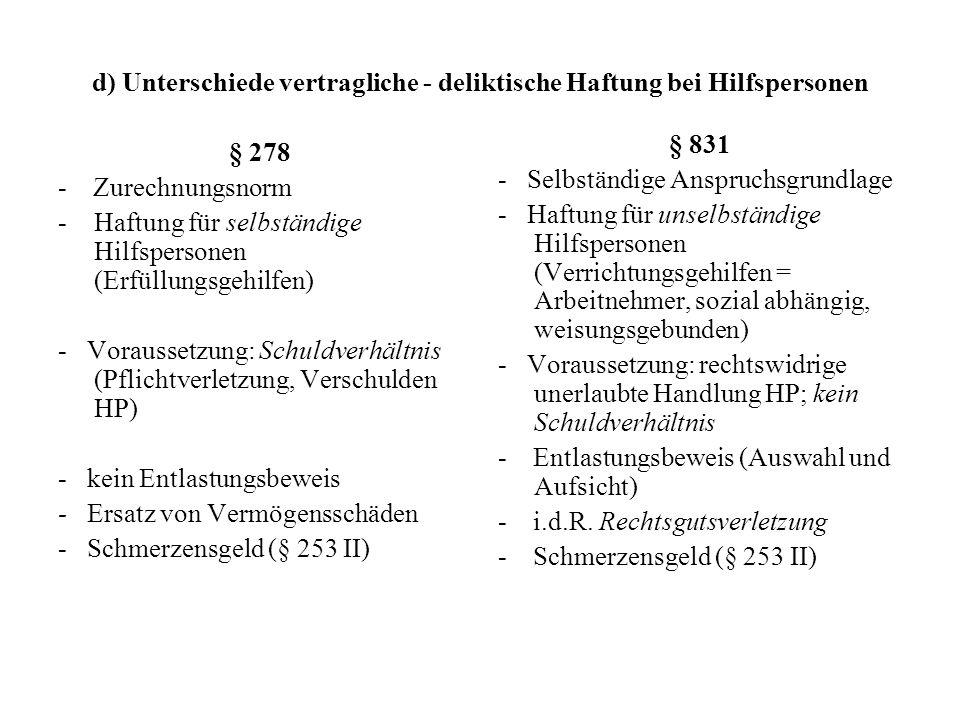 d) Unterschiede vertragliche - deliktische Haftung bei Hilfspersonen § 278 - Zurechnungsnorm -Haftung für selbständige Hilfspersonen (Erfüllungsgehilf