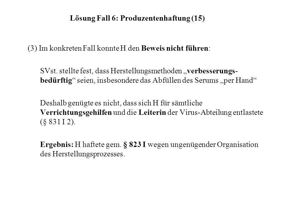Lösung Fall 6: Produzentenhaftung (15) (3) Im konkreten Fall konnte H den Beweis nicht führen: SVst. stellte fest, dass Herstellungsmethoden verbesser