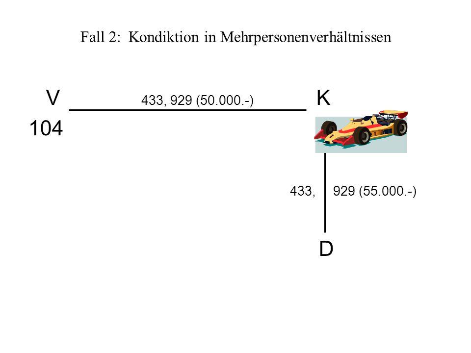 Fall 2: Kondiktion in Mehrpersonenverhältnissen V 433, 929 (50.000.-) K 104 433, 929 (55.000.-) D