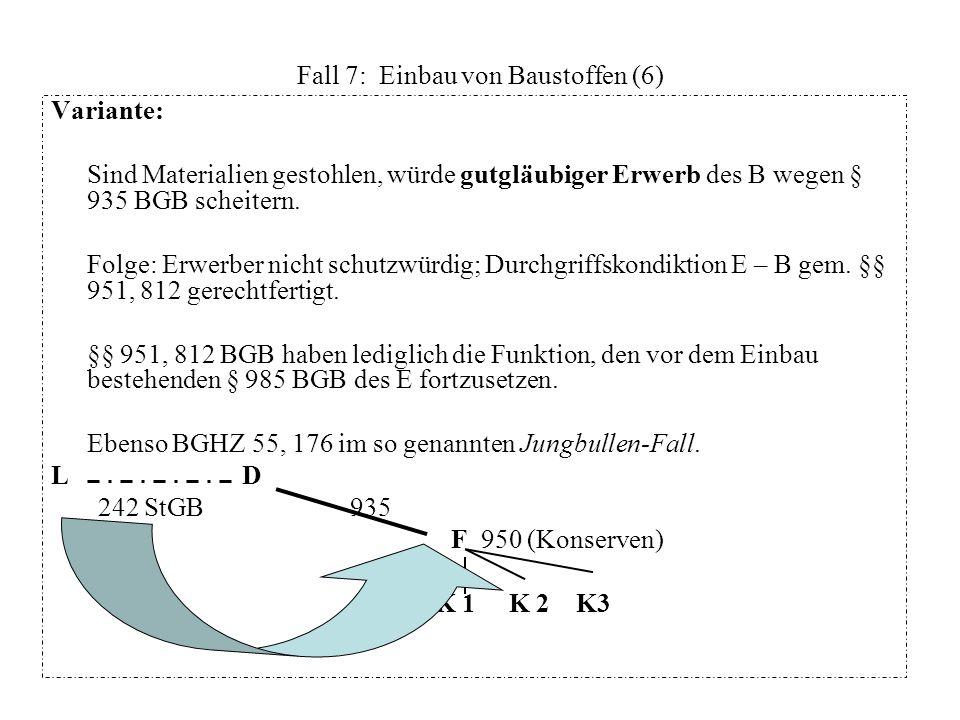 Fall 7: Einbau von Baustoffen (6) Variante: Sind Materialien gestohlen, würde gutgläubiger Erwerb des B wegen § 935 BGB scheitern. Folge: Erwerber nic