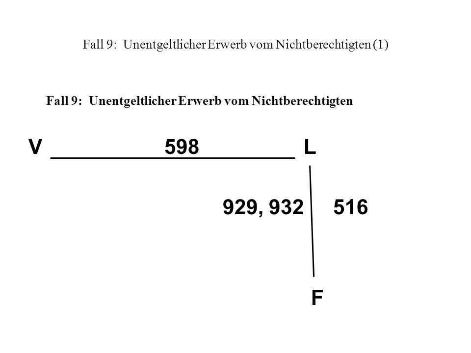 Fall 9: Unentgeltlicher Erwerb vom Nichtberechtigten (1) Fall 9: Unentgeltlicher Erwerb vom Nichtberechtigten V 598 L 929, 932 516 F