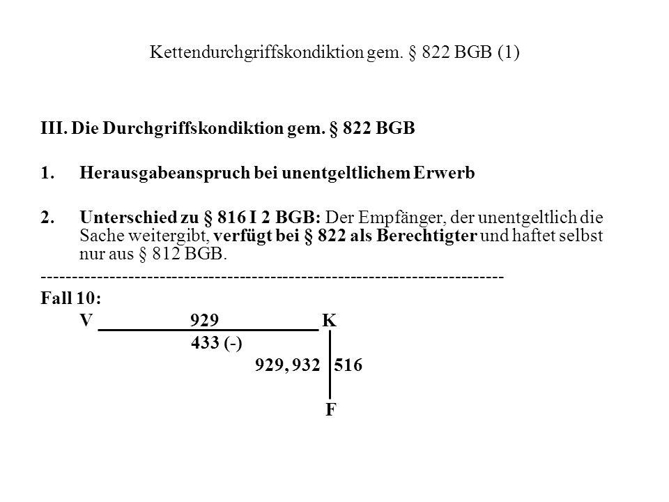Kettendurchgriffskondiktion gem. § 822 BGB (1) III. Die Durchgriffskondiktion gem. § 822 BGB 1. Herausgabeanspruch bei unentgeltlichem Erwerb 2. Unter