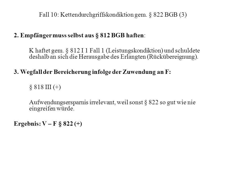 Fall 10: Kettendurchgriffskondiktion gem. § 822 BGB (3) 2. Empfänger muss selbst aus § 812 BGB haften: K haftet gem. § 812 I 1 Fall 1 (Leistungskondik