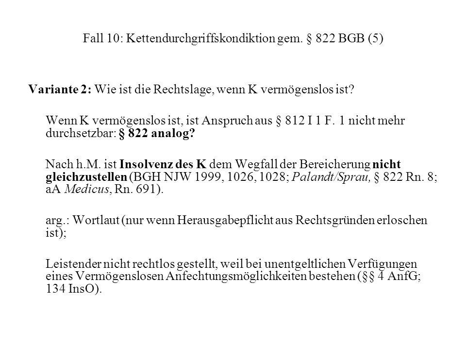Fall 10: Kettendurchgriffskondiktion gem. § 822 BGB (5) Variante 2: Wie ist die Rechtslage, wenn K vermögenslos ist? Wenn K vermögenslos ist, ist Ansp