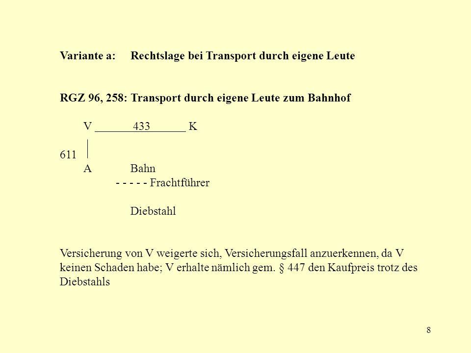 8 Variante a: Rechtslage bei Transport durch eigene Leute RGZ 96, 258: Transport durch eigene Leute zum Bahnhof V 433 K 611 ABahn - - - - - Frachtführ