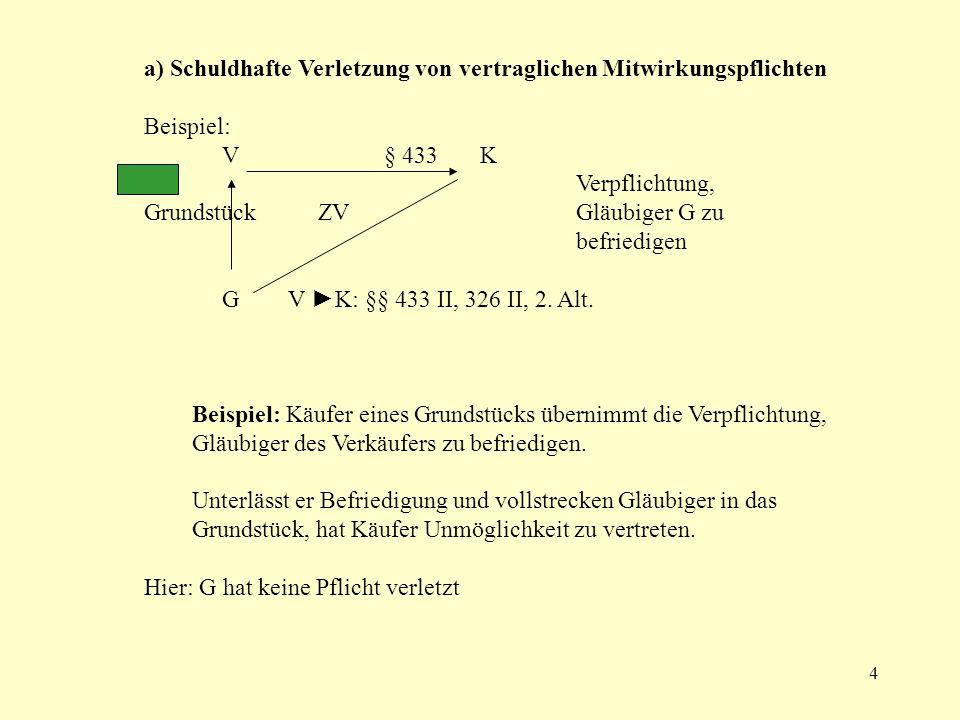 5 b) Schuldhaftes deliktisches Handeln des Gläubigers (§§ 823 ff.) Beispiel: V § 433 K Vase Zerstörung vor Gefahrübergang (§ 446) Zerstört K verkaufte Vase vor Gefahrübergang, muss er Kaufpreis bezahlen (§ 326 II 1, 1.