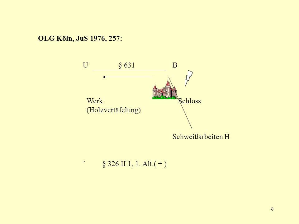 9 OLG Köln, JuS 1976, 257: U § 631B Werk Schloss (Holzvertäfelung) Schweißarbeiten H ´ § 326 II 1, 1. Alt.( + )