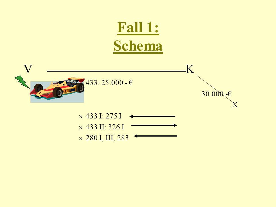 Fall 1: Schema V K »433: 25.000.- 30.000.- X »433 I: 275 I »433 II: 326 I »280 I, III, 283