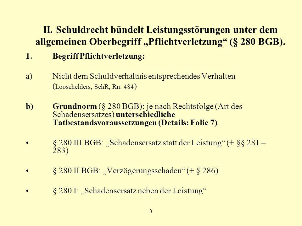 3 II. Schuldrecht bündelt Leistungsstörungen unter dem allgemeinen Oberbegriff Pflichtverletzung (§ 280 BGB). 1.Begriff Pflichtverletzung: a)Nicht dem