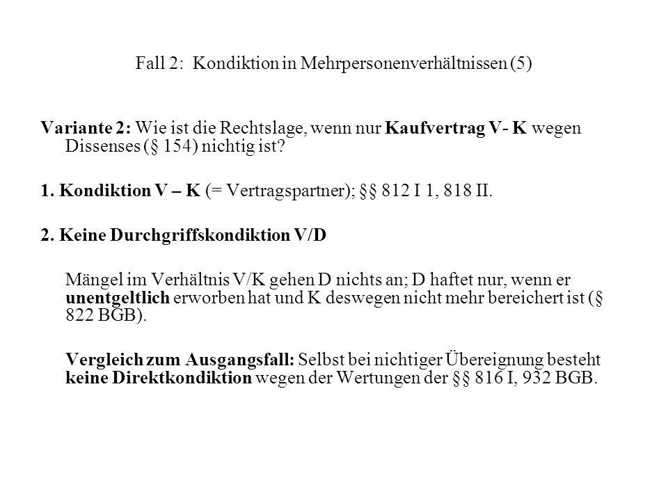 Fall 2: Kondiktion in Mehrpersonenverhältnissen (5) Variante 2: Wie ist die Rechtslage, wenn nur Kaufvertrag V- K wegen Dissenses (§ 154) nichtig ist?