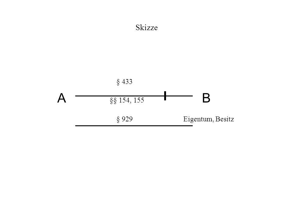 Skizze § 433 A §§ 154, 155 B § 929 Eigentum, Besitz