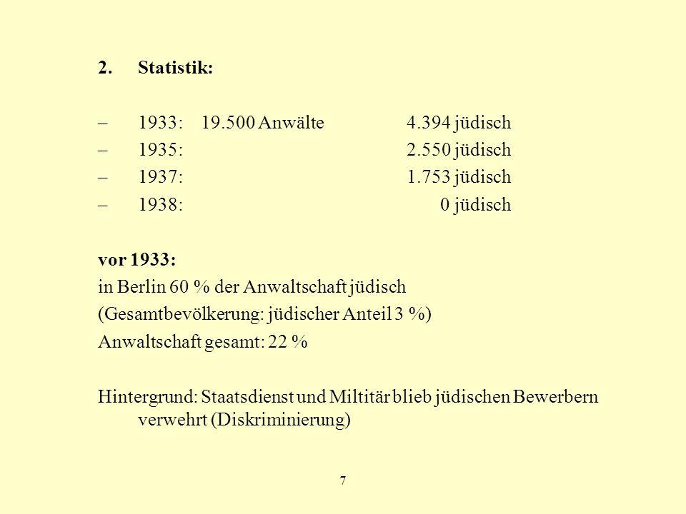 7 2.Statistik: –1933:19.500 Anwälte4.394 jüdisch –1935: 2.550 jüdisch –1937:1.753 jüdisch –1938: 0 jüdisch vor 1933: in Berlin 60 % der Anwaltschaft j