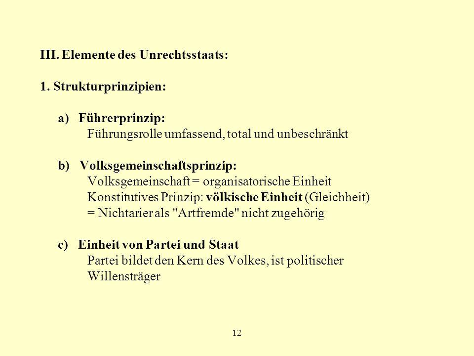 12 III. Elemente des Unrechtsstaats: 1. Strukturprinzipien: a) Führerprinzip: Führungsrolle umfassend, total und unbeschränkt b) Volksgemeinschaftspri