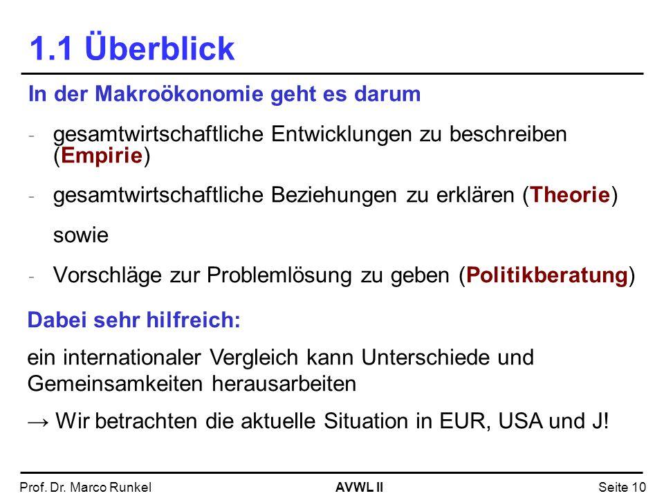 AVWL IIProf. Dr. Marco RunkelSeite 10 1.1 Überblick In der Makroökonomie geht es darum - gesamtwirtschaftliche Entwicklungen zu beschreiben (Empirie)