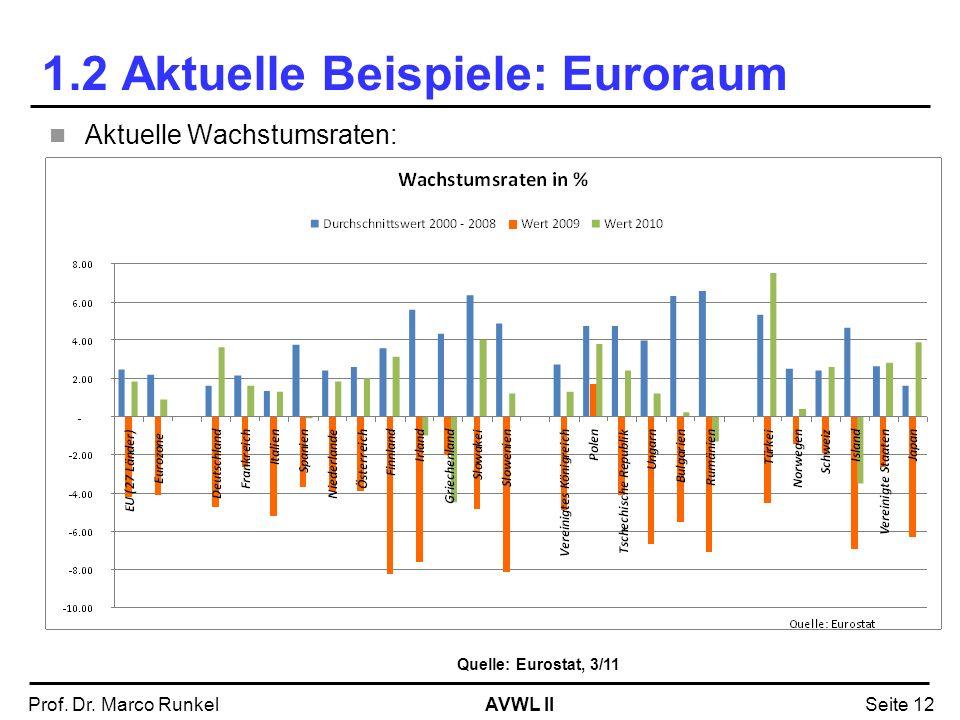 AVWL IIProf. Dr. Marco RunkelSeite 12 1.2 Aktuelle Beispiele: Euroraum Aktuelle Wachstumsraten: Quelle: Eurostat, 3/11