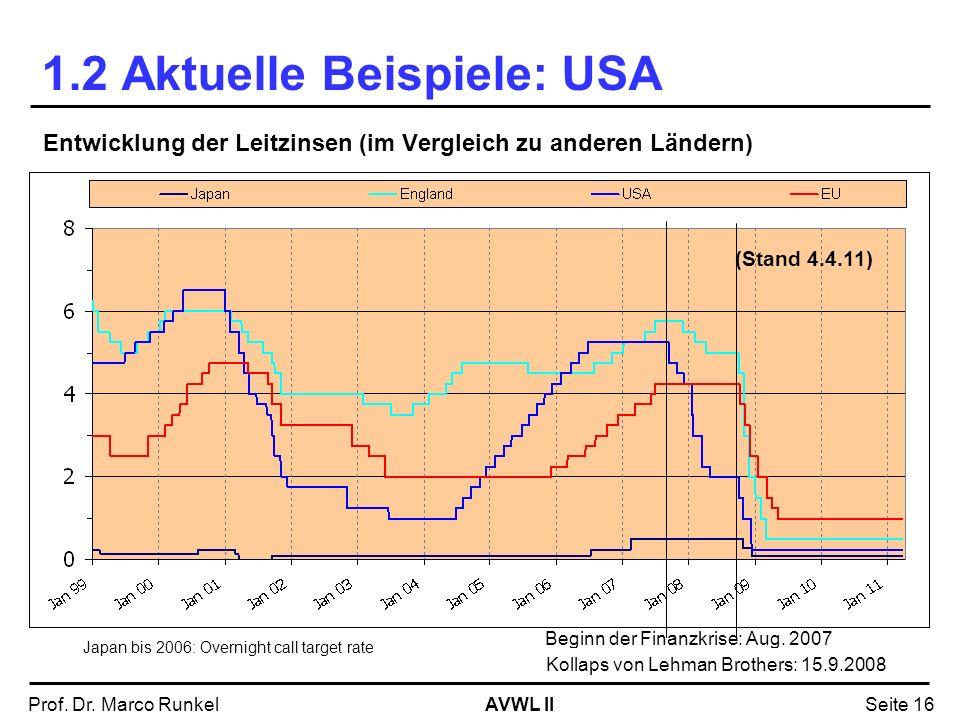 AVWL IIProf. Dr. Marco RunkelSeite 16 1.2 Aktuelle Beispiele: USA Japan bis 2006: Overnight call target rate Entwicklung der Leitzinsen (im Vergleich