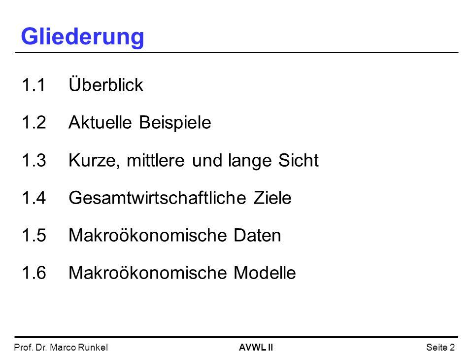 AVWL IIProf. Dr. Marco RunkelSeite 2 1.1 Überblick 1.2 Aktuelle Beispiele 1.3 Kurze, mittlere und lange Sicht 1.4 Gesamtwirtschaftliche Ziele 1.5 Makr