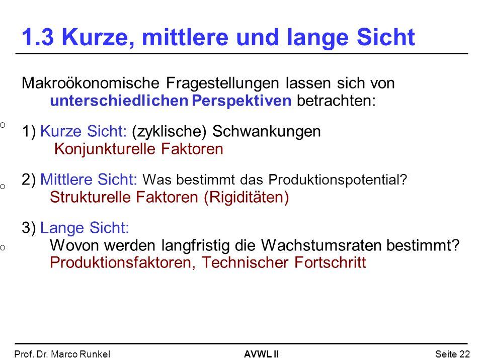 AVWL IIProf. Dr. Marco RunkelSeite 22 1.3 Kurze, mittlere und lange Sicht Makroökonomische Fragestellungen lassen sich von unterschiedlichen Perspekti