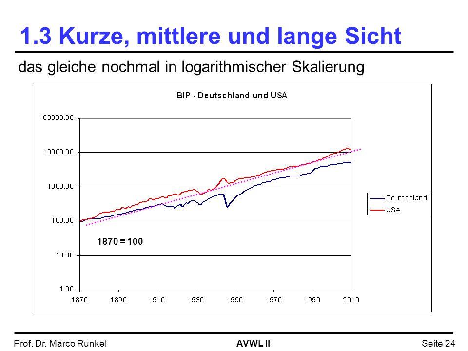 AVWL IIProf. Dr. Marco RunkelSeite 24 1.3 Kurze, mittlere und lange Sicht 1870 = 100 das gleiche nochmal in logarithmischer Skalierung