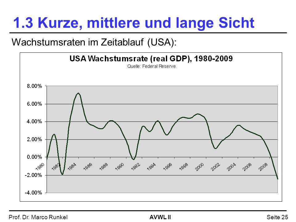 AVWL IIProf. Dr. Marco RunkelSeite 25 1.3 Kurze, mittlere und lange Sicht Wachstumsraten im Zeitablauf (USA):