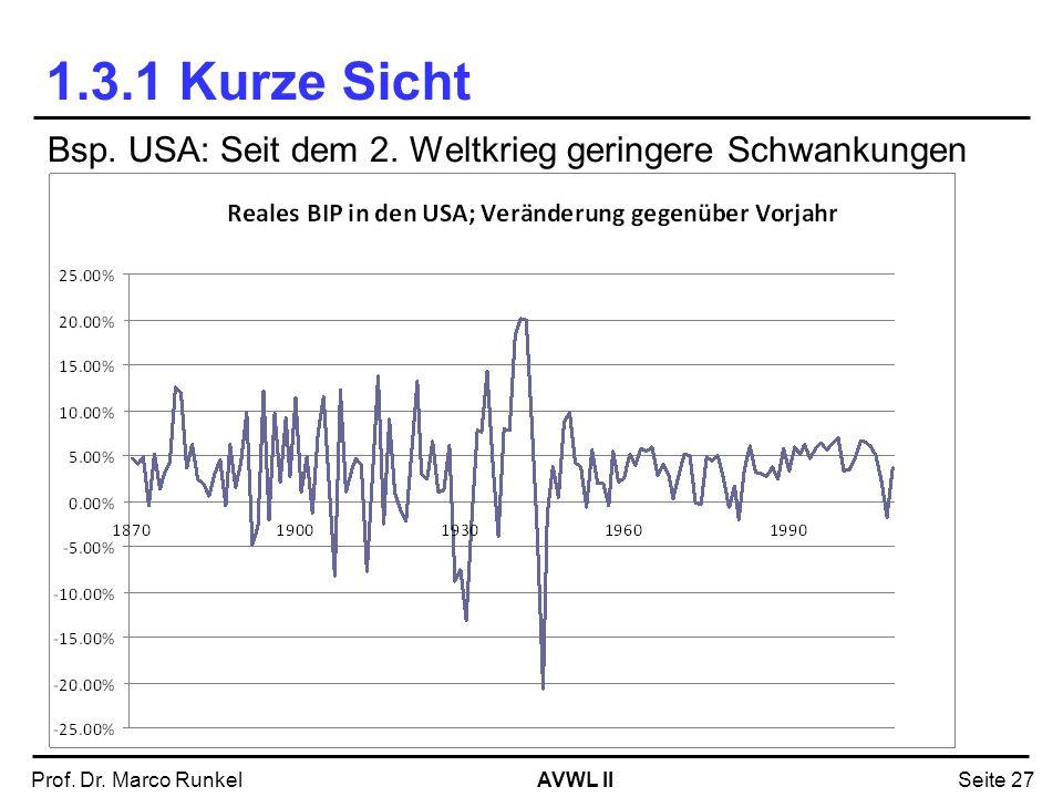 AVWL IIProf. Dr. Marco RunkelSeite 27 1.3.1 Kurze Sicht Bsp. USA: Seit dem 2. Weltkrieg geringere Schwankungen