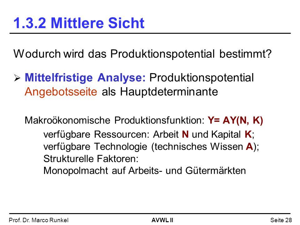 AVWL IIProf. Dr. Marco RunkelSeite 28 1.3.2 Mittlere Sicht Wodurch wird das Produktionspotential bestimmt? Mittelfristige Analyse: Produktionspotentia